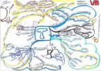 Mindmap door deelnemer workshop Twitter