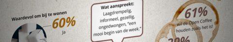 Infographic Open Coffee Haarlem Enquête